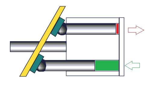 Tipos de pistones industriales